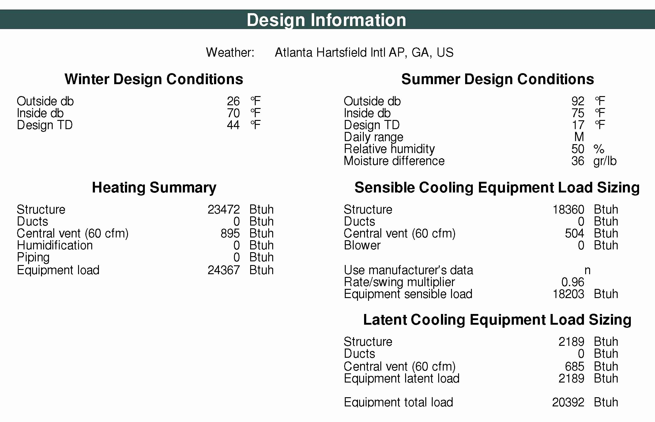 Manual D Spreadsheet Inside Residential Hvac Load