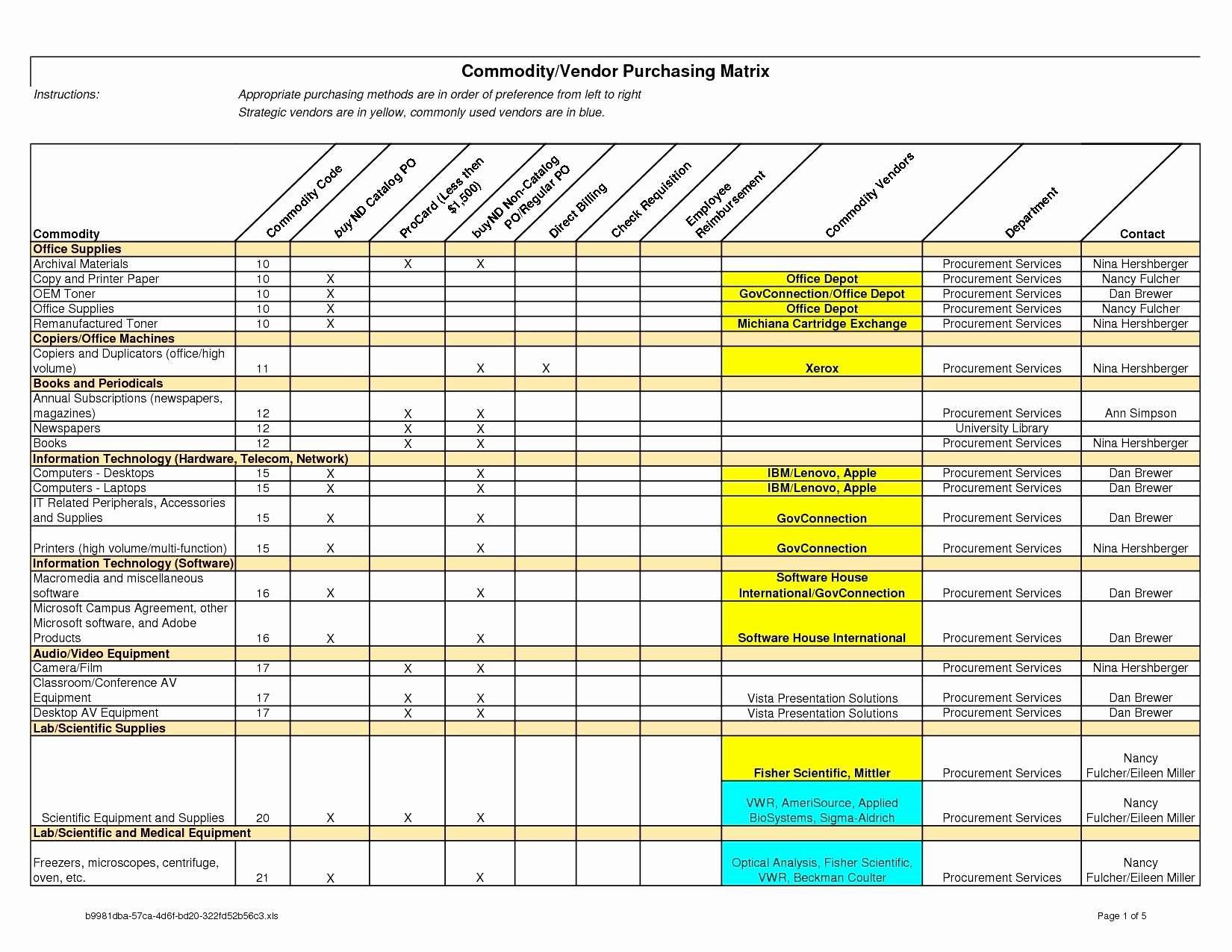 Matrix Spreadsheet With Skills Matrix Template Excel Also