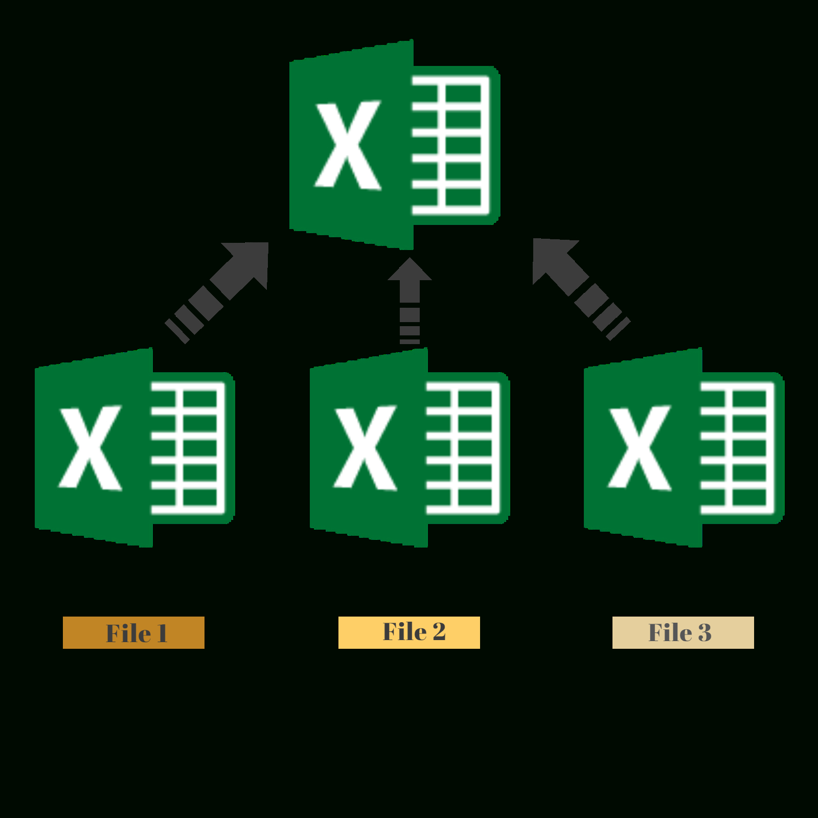 Merge Excel Spreadsheets With Excel How Toombine Multiple