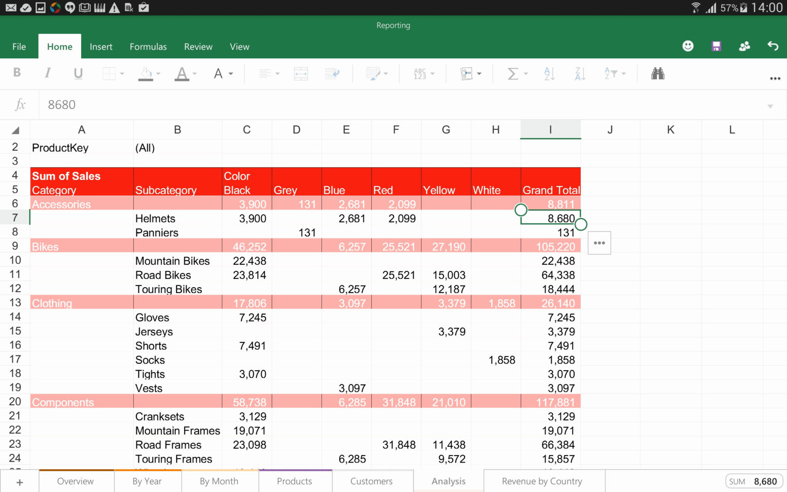 Microsoft Excel Spreadsheet Instructions Intended For