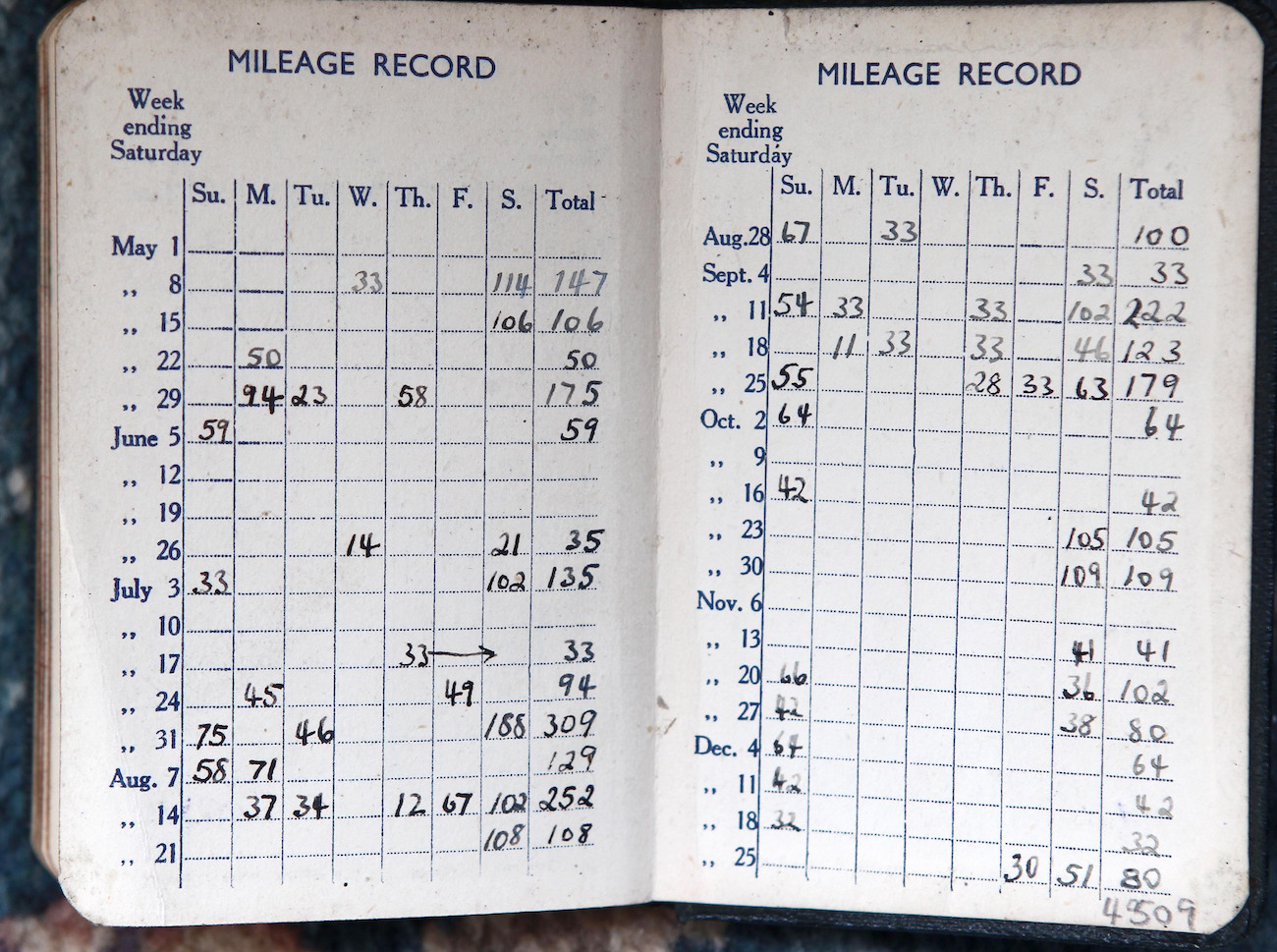 Mileage Spreadsheet For Taxes Spreadshee Mileage Spreadsheet For Taxes Mileage