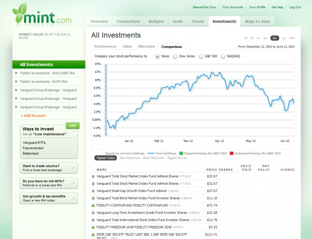 Mint Spreadsheet