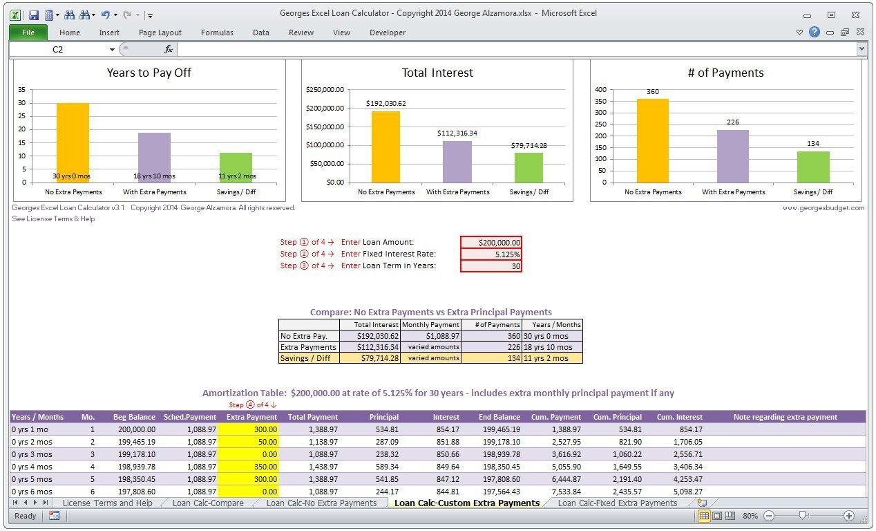 Mortgage Refinance Worksheet