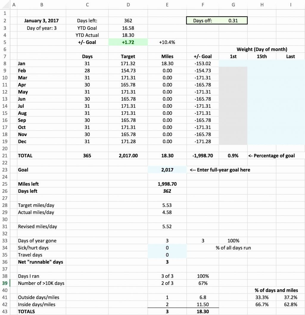 Mrea Business Planning Spreadsheet In Free Real Estate