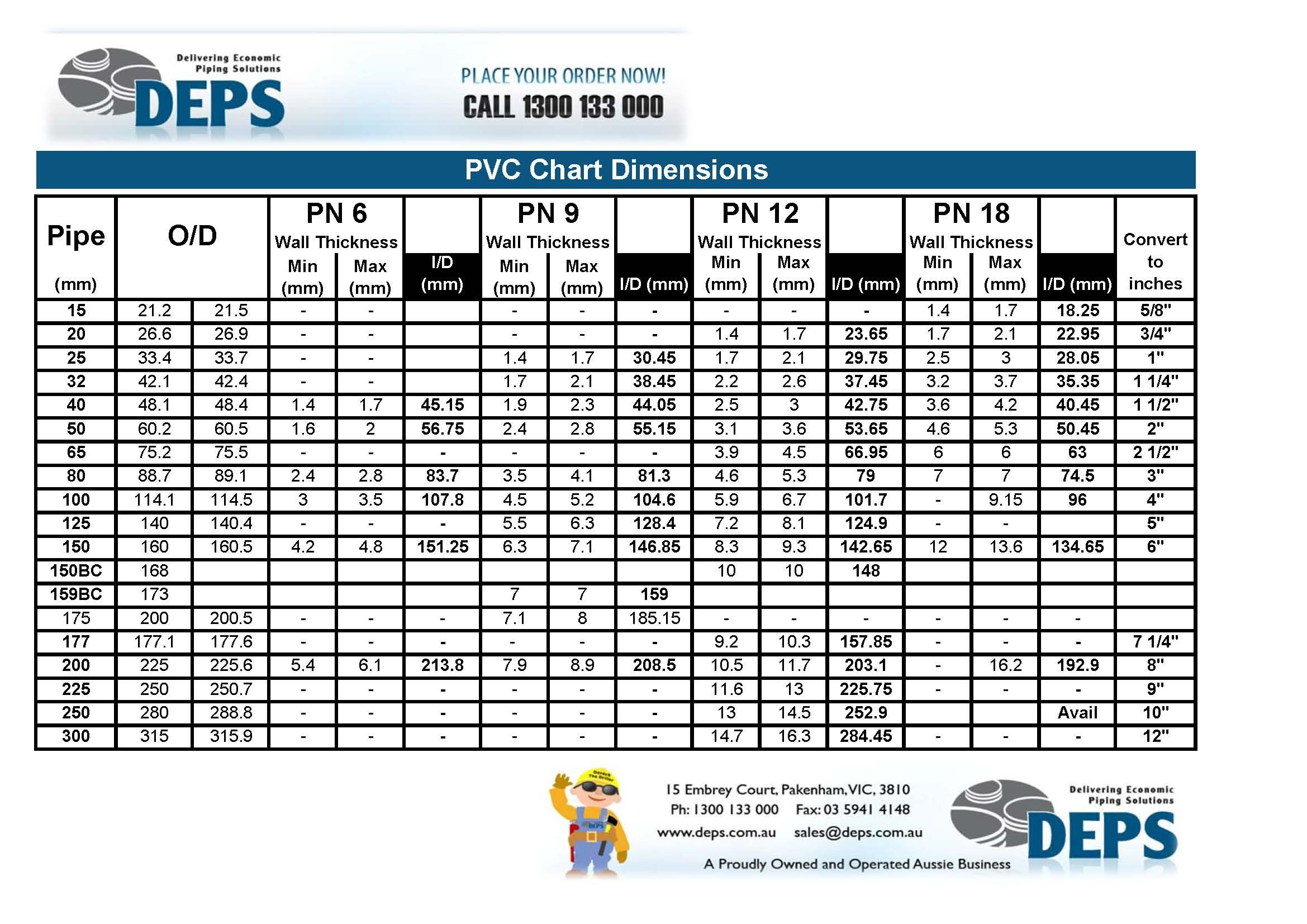 Natural Gas Pipe Sizing Spreadsheet With Natural Gas Pipe