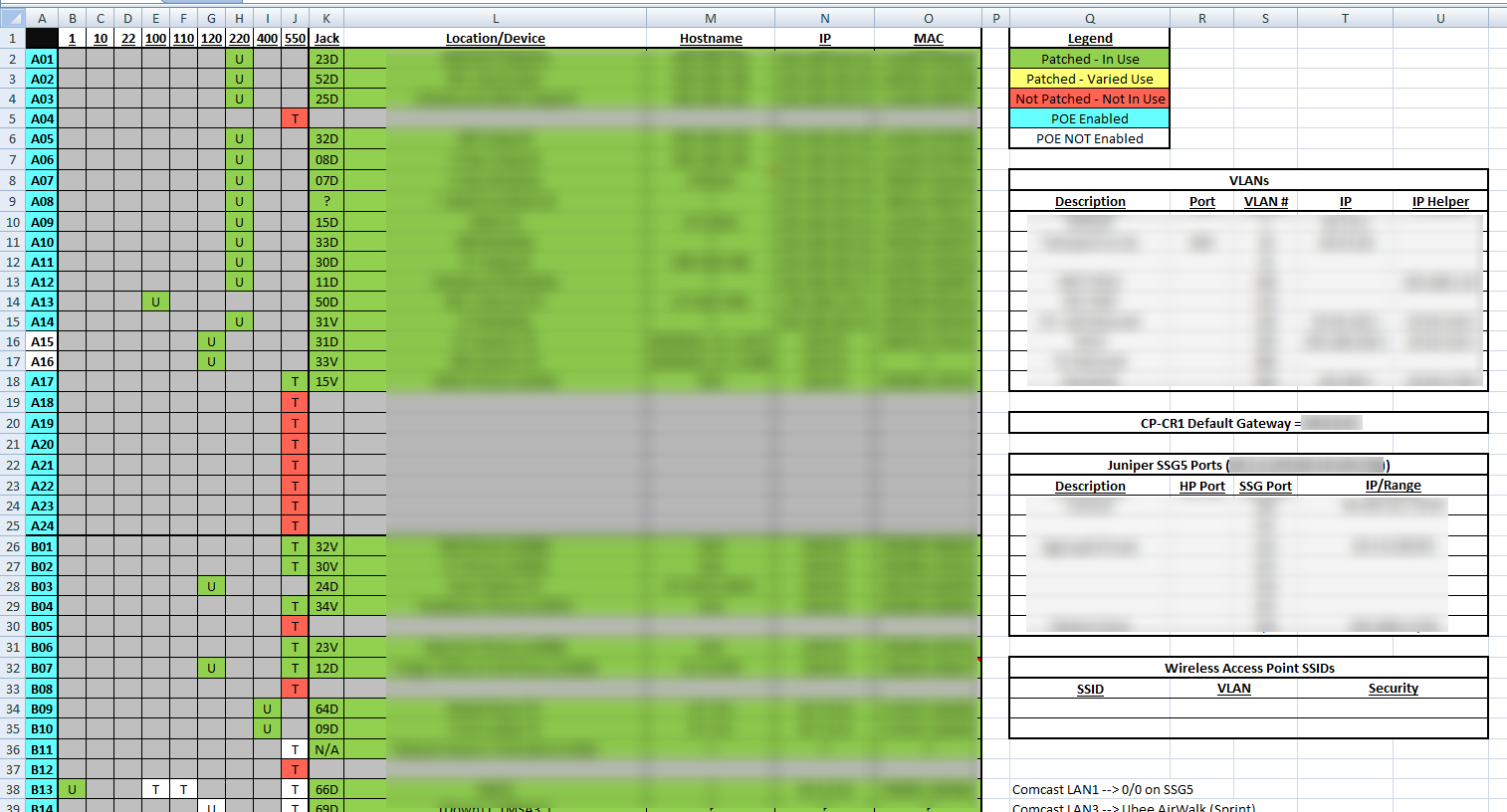 Network Cabling Spreadsheet Spreadshee Network Cabling Spreadsheet