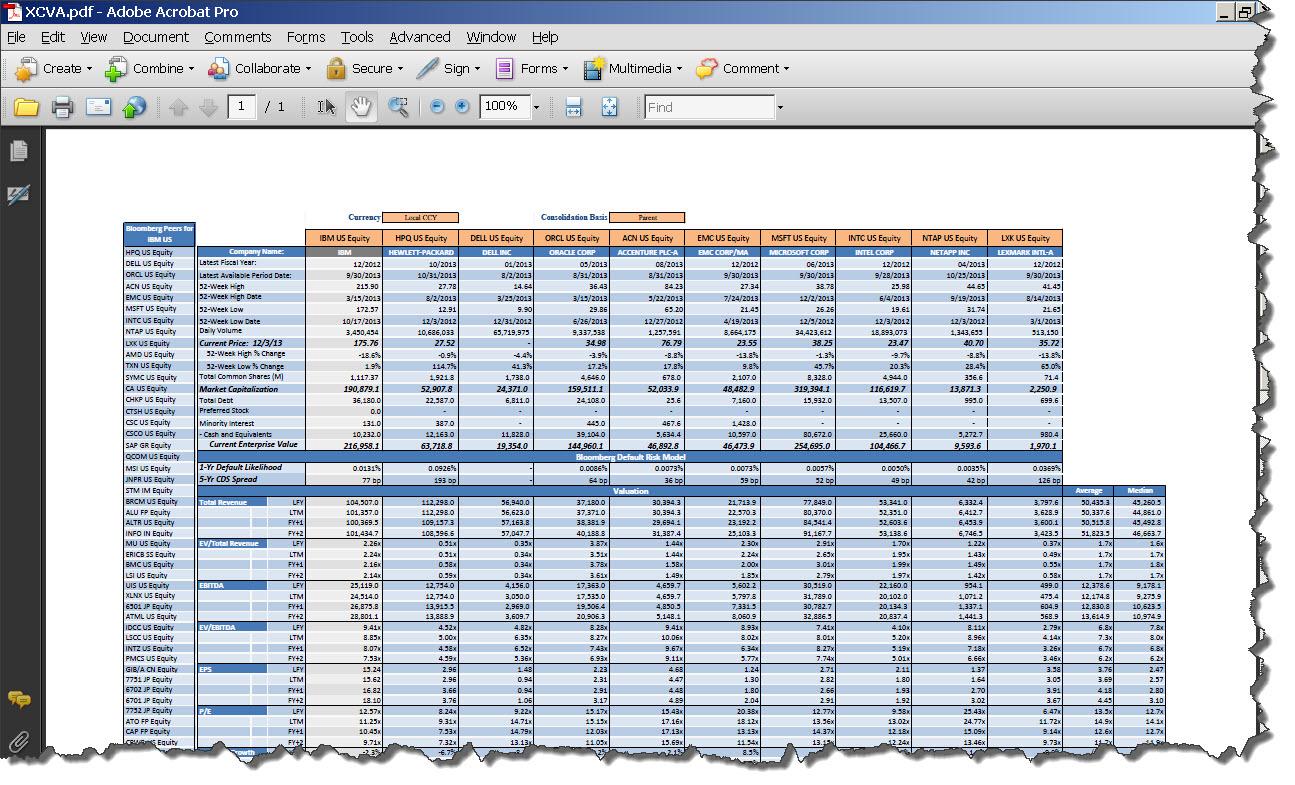Oil And Gas Economics Spreadsheet Spreadshee Oil