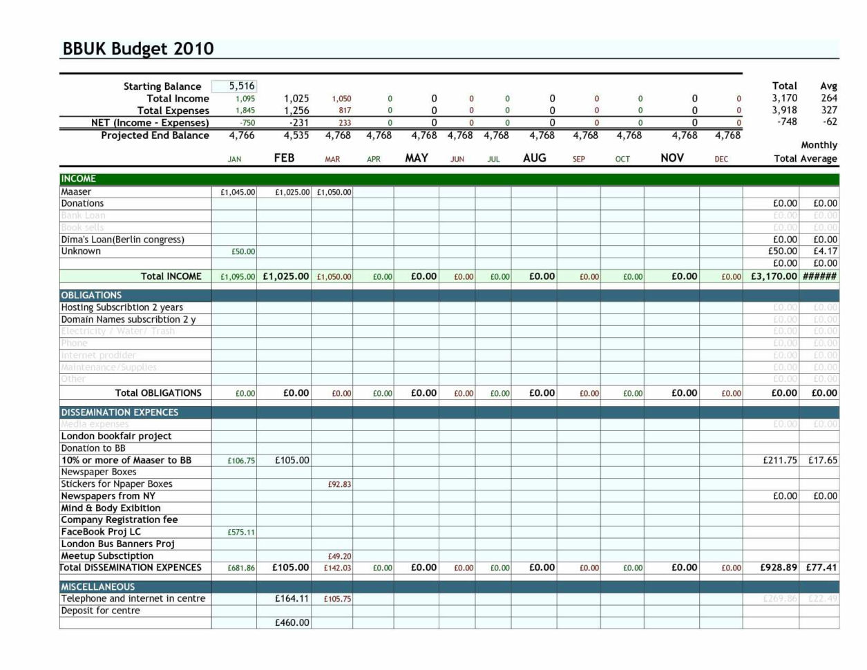 Overtime Spreadsheet Throughout Sample Of Expense Sheet