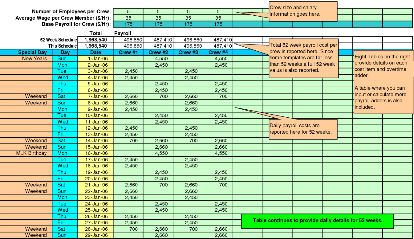 Payroll Spreadsheet Examples Within Excel Payroll Template