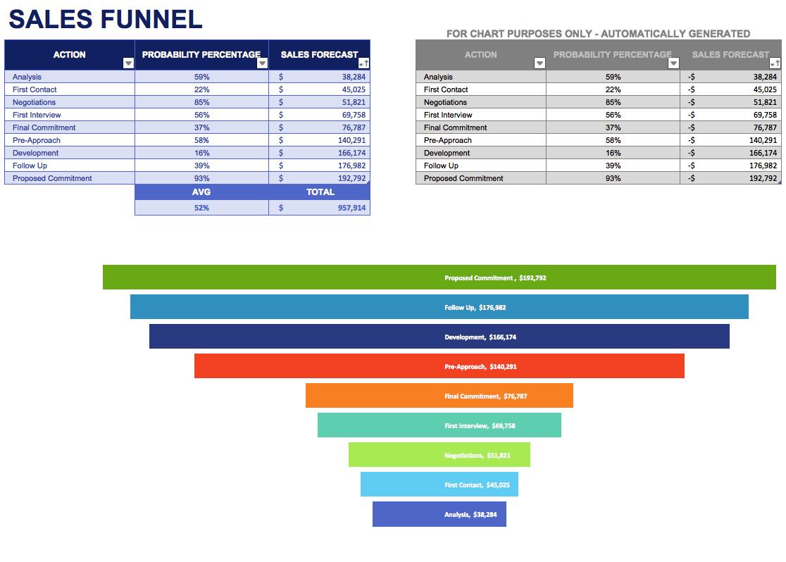 Pipeline Excel Spreadsheetdb Excel Db Excel