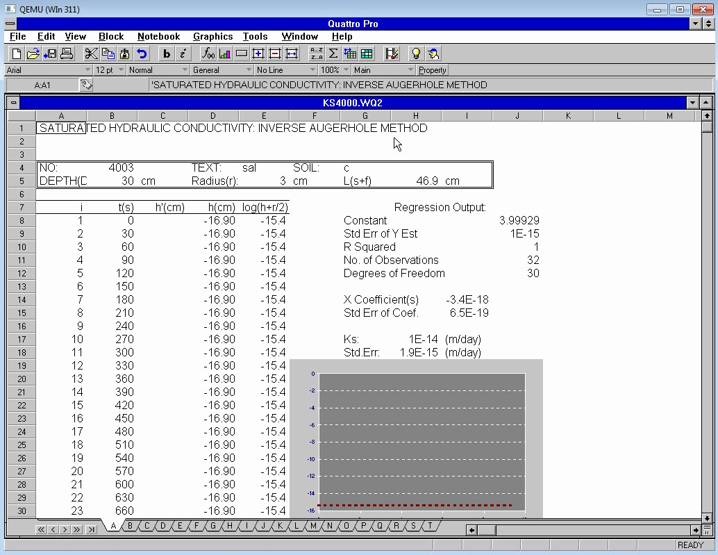 Quattro Pro Spreadsheet Intended For Quattro Pro