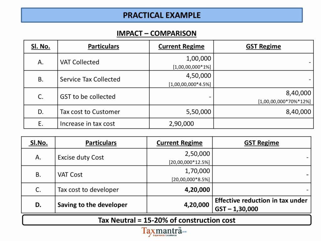 Real Estate Comps Spreadsheet Regarding Real Estate