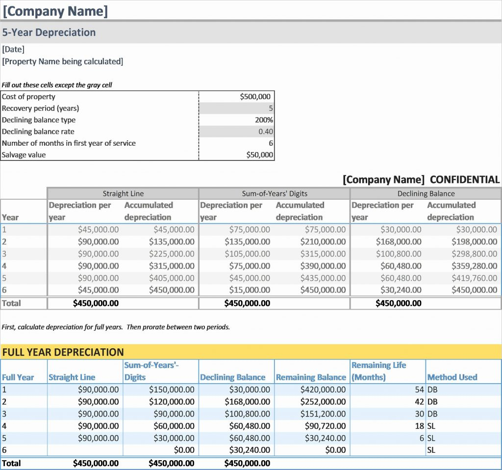 Real Estate Spreadsheet Inside Real Estate Investment
