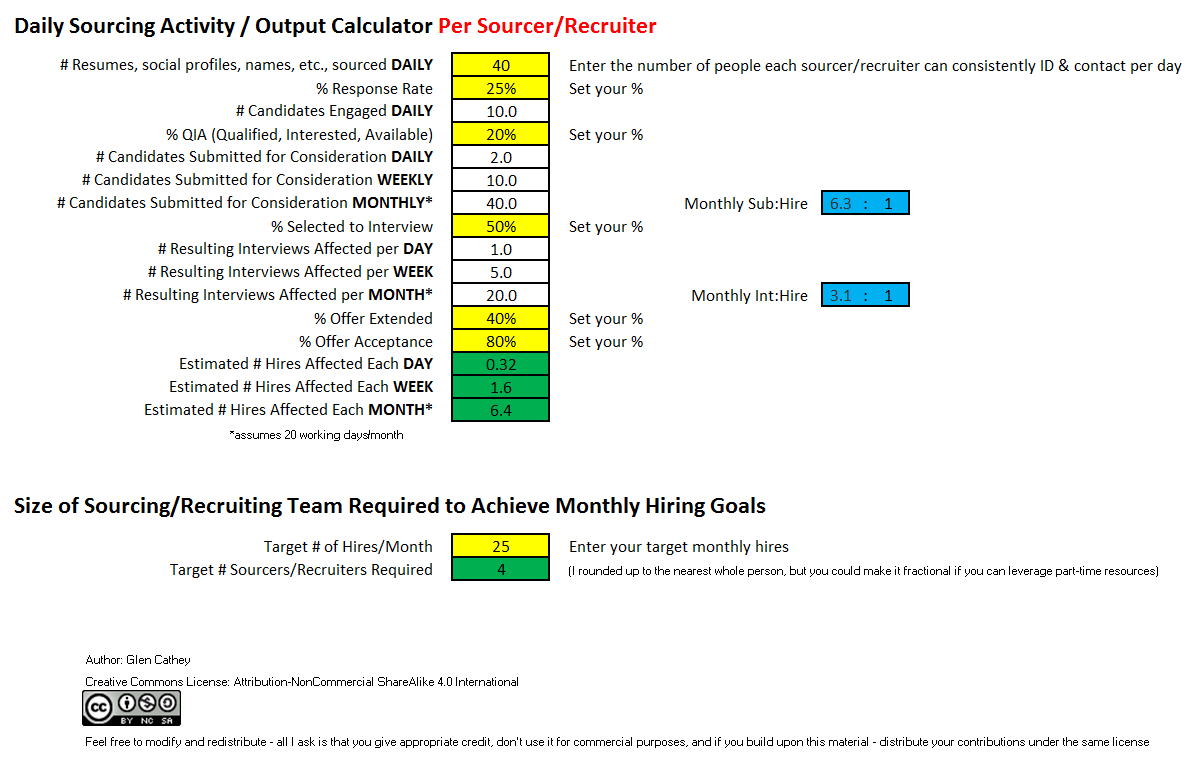 Recruiting Metrics Spreadsheet Spreadsheet Downloa