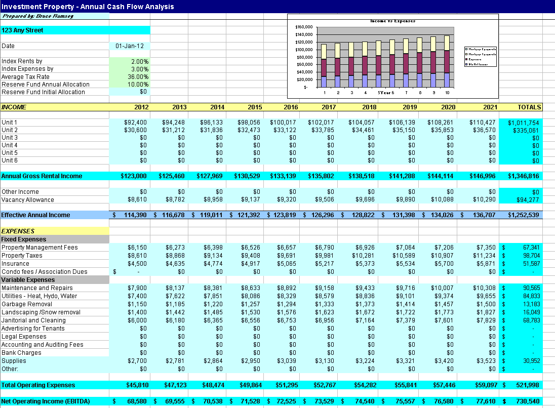 Rental Income And Expense Spreadsheet Template 1 Printable Spreadshee Rental Property Expenses