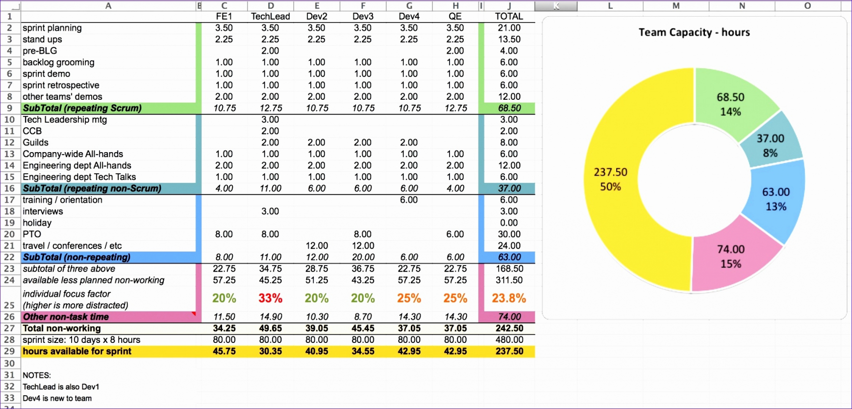 Rental Spreadsheet For Property Managers Spreadsheet