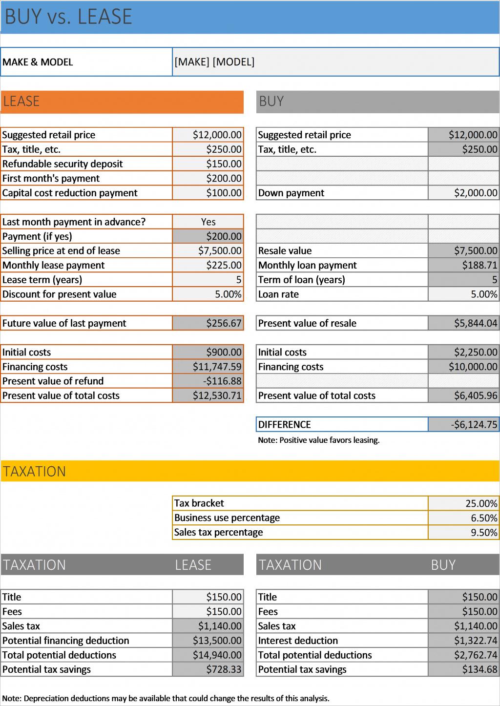 Residual Land Value Spreadsheet Printable Spreadshee Residual Land Value Spreadsheet Residual