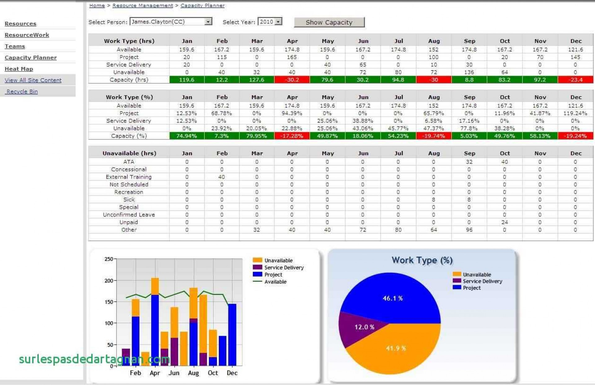 Resource Management Spreadsheet Template Throughout 014