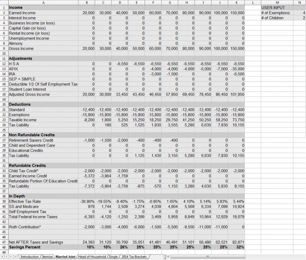 Retirement Budget Spreadsheet Excel Spreadshee
