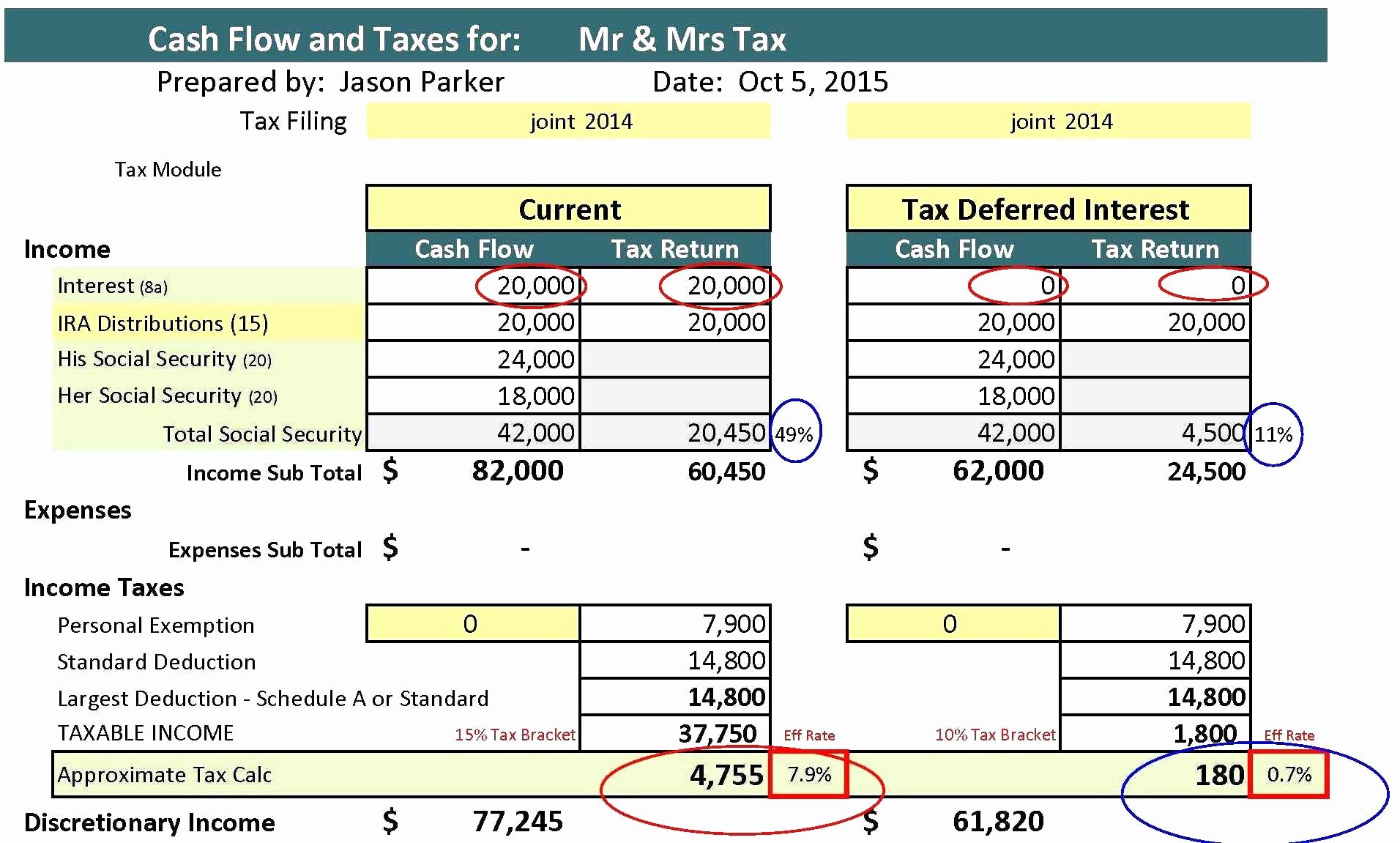 Retirement Cash Flow Spreadsheet In Retirement Calculator