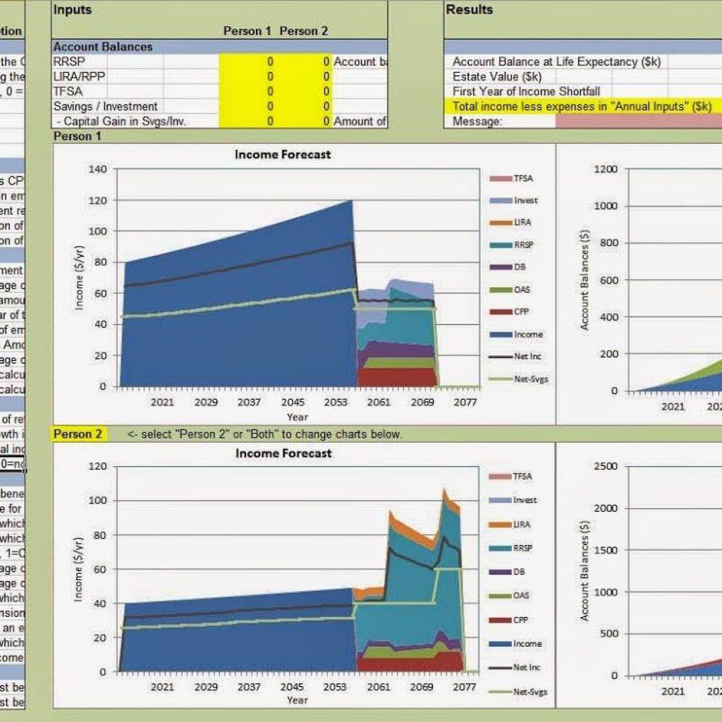 Retirement Cash Flow Spreadsheet In Retirement Planning