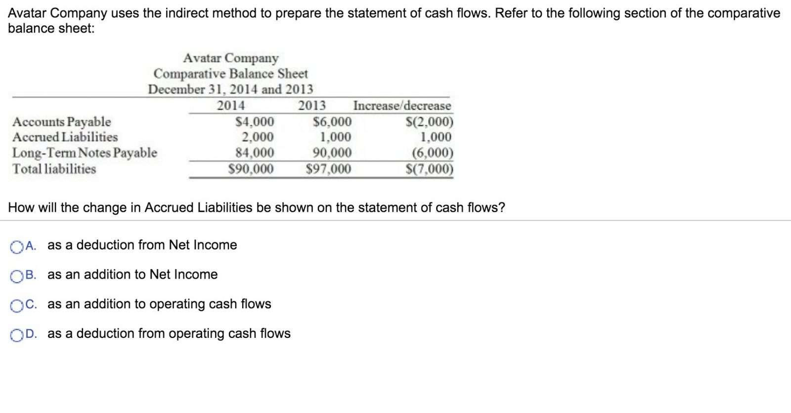 Retirement Cash Flow Spreadsheet With Regard To Sample Cash Flow Statement Or Retirement Cash