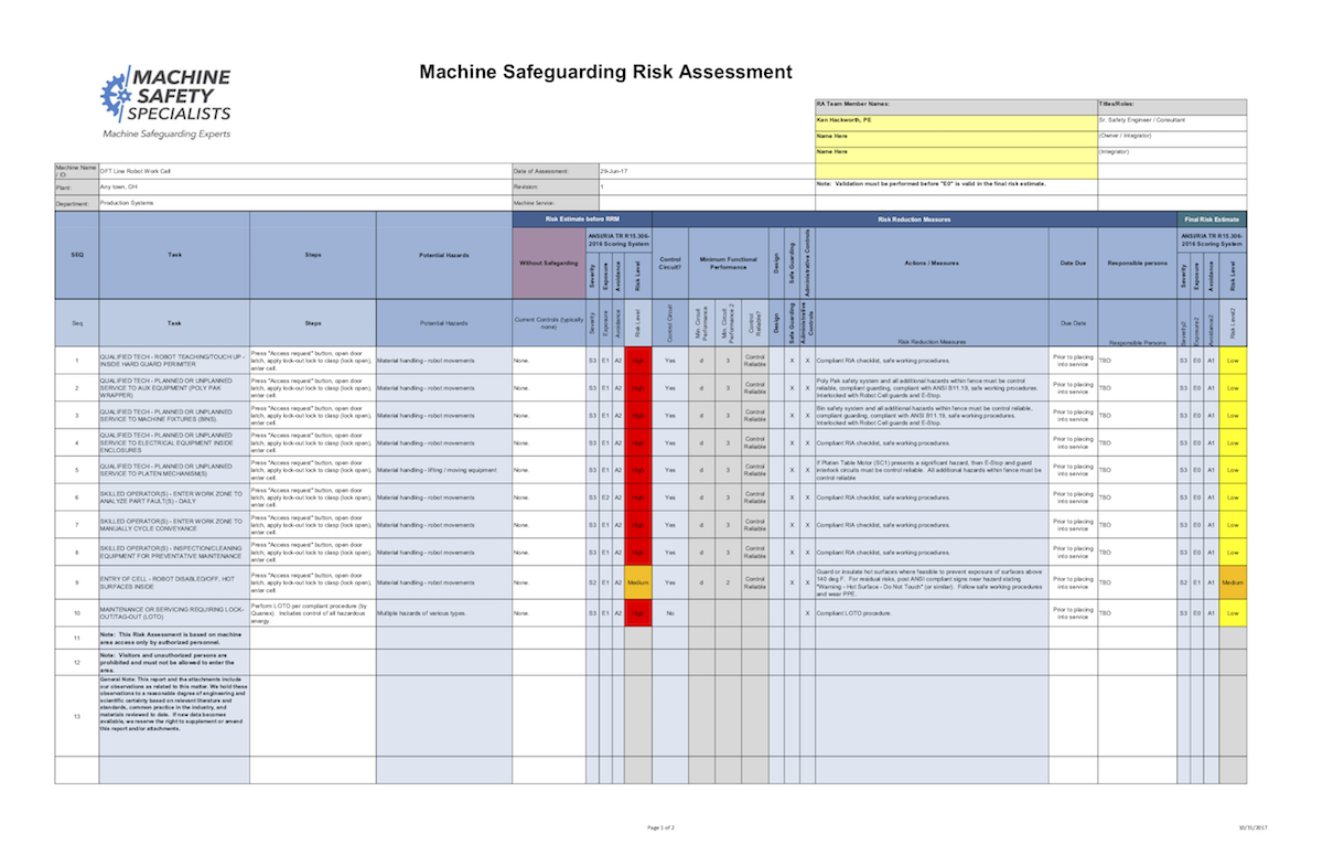 Risk Assessment Spreadsheet Spreadsheet Downloa Risk