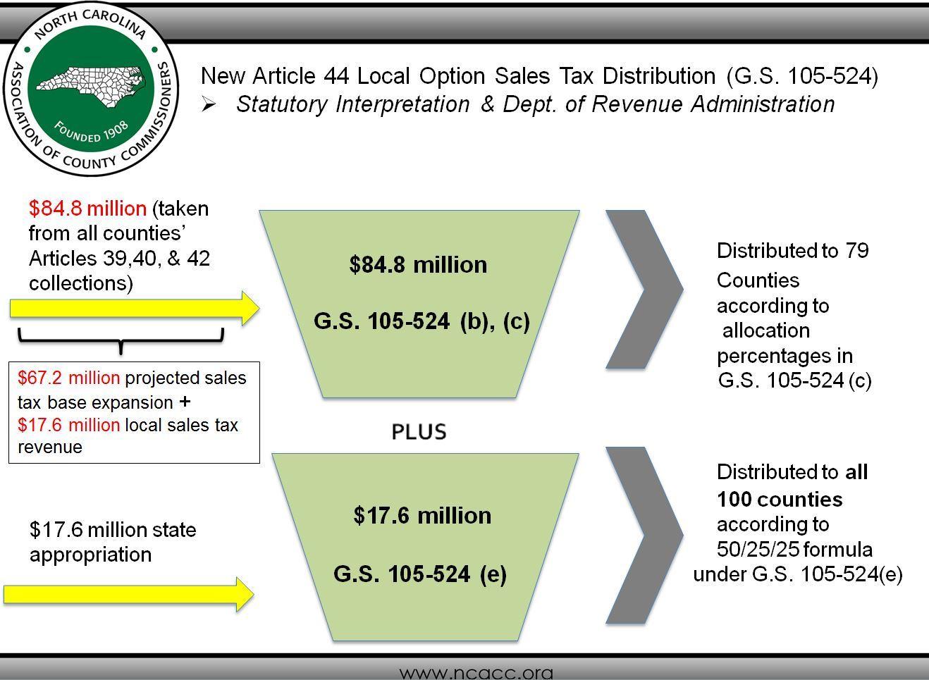 Sales Tax Spreadsheet Printable Spreadshee Sales Tax Spreadsheet Templates Washington State