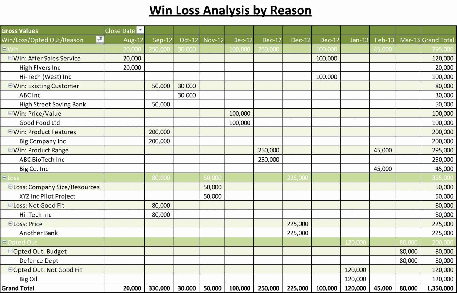 Salon Spreadsheet Free Inside Example Of Salon Bookkeeping