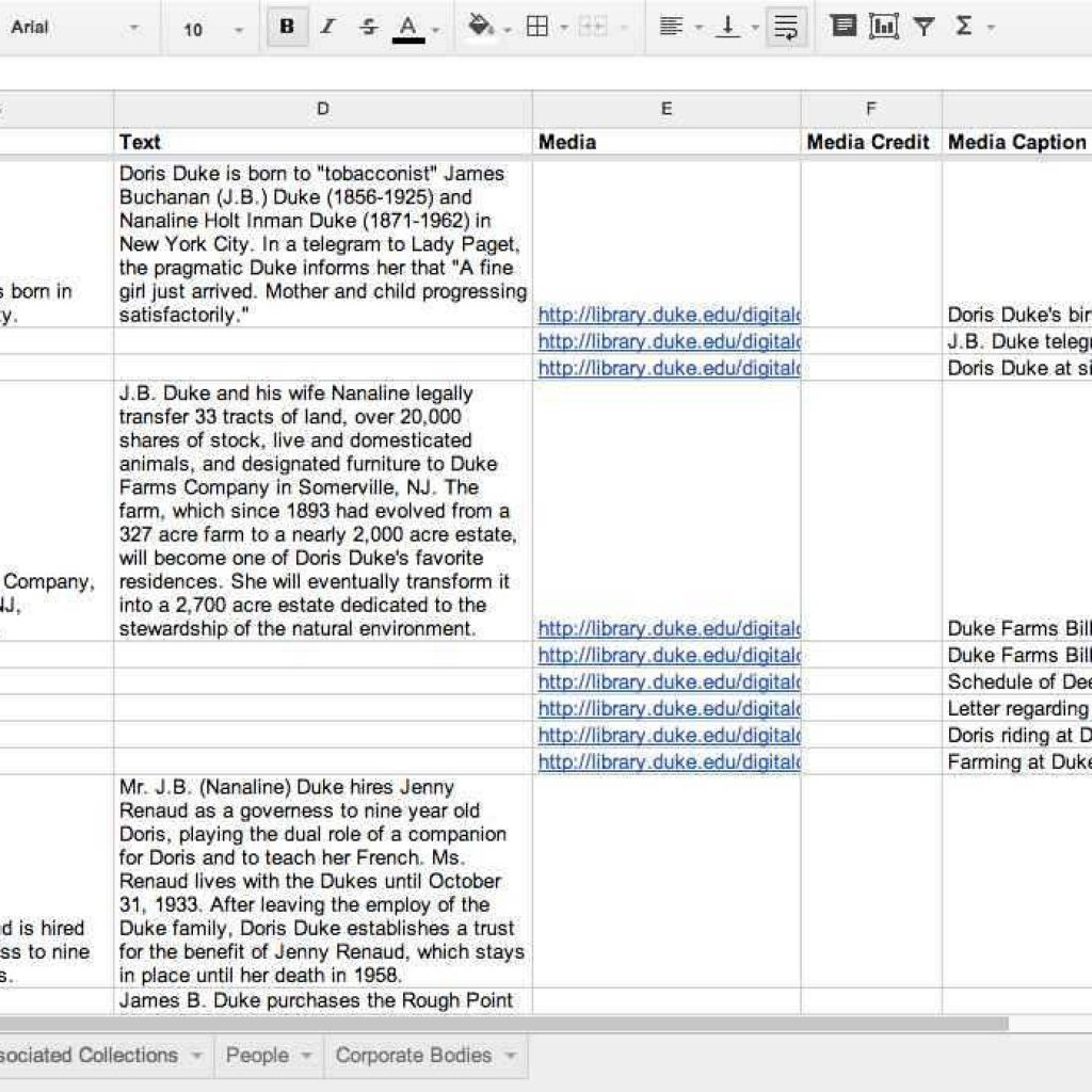 Sat Scores Data Spreadsheet Regarding Dataysis