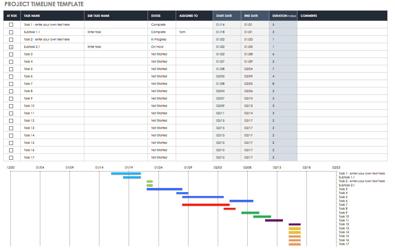 Schedule E Excel Spreadsheet Pertaining To How To Make An