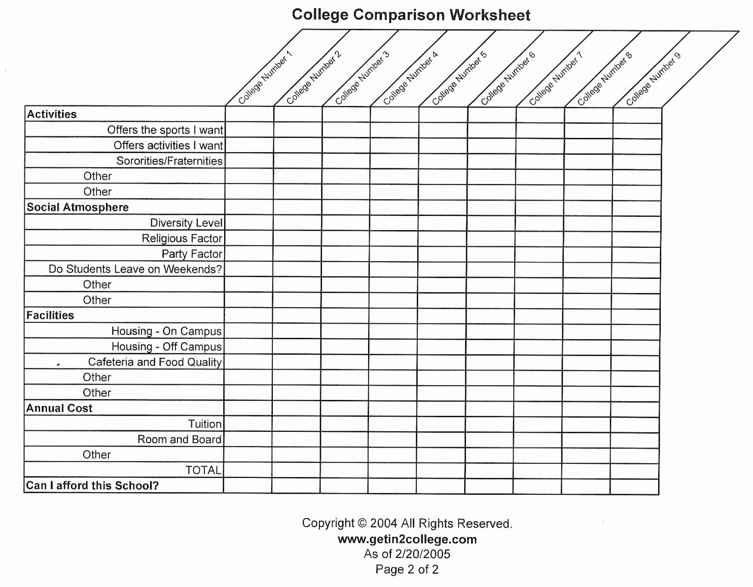 School Comparison Spreadsheet Spreadshee Grad