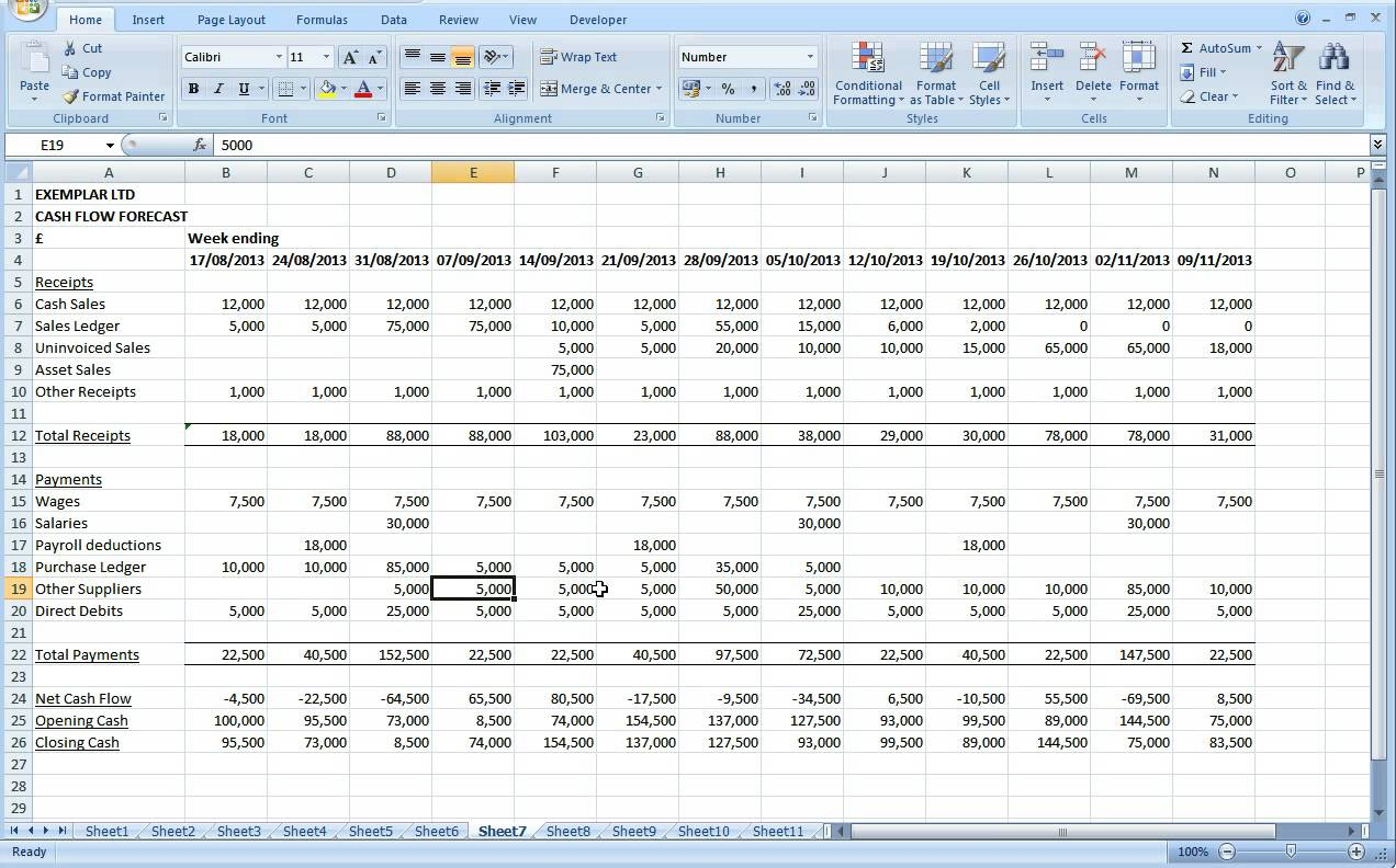 Simple Cash Flow Spreadsheet Intended For Cashw Budget