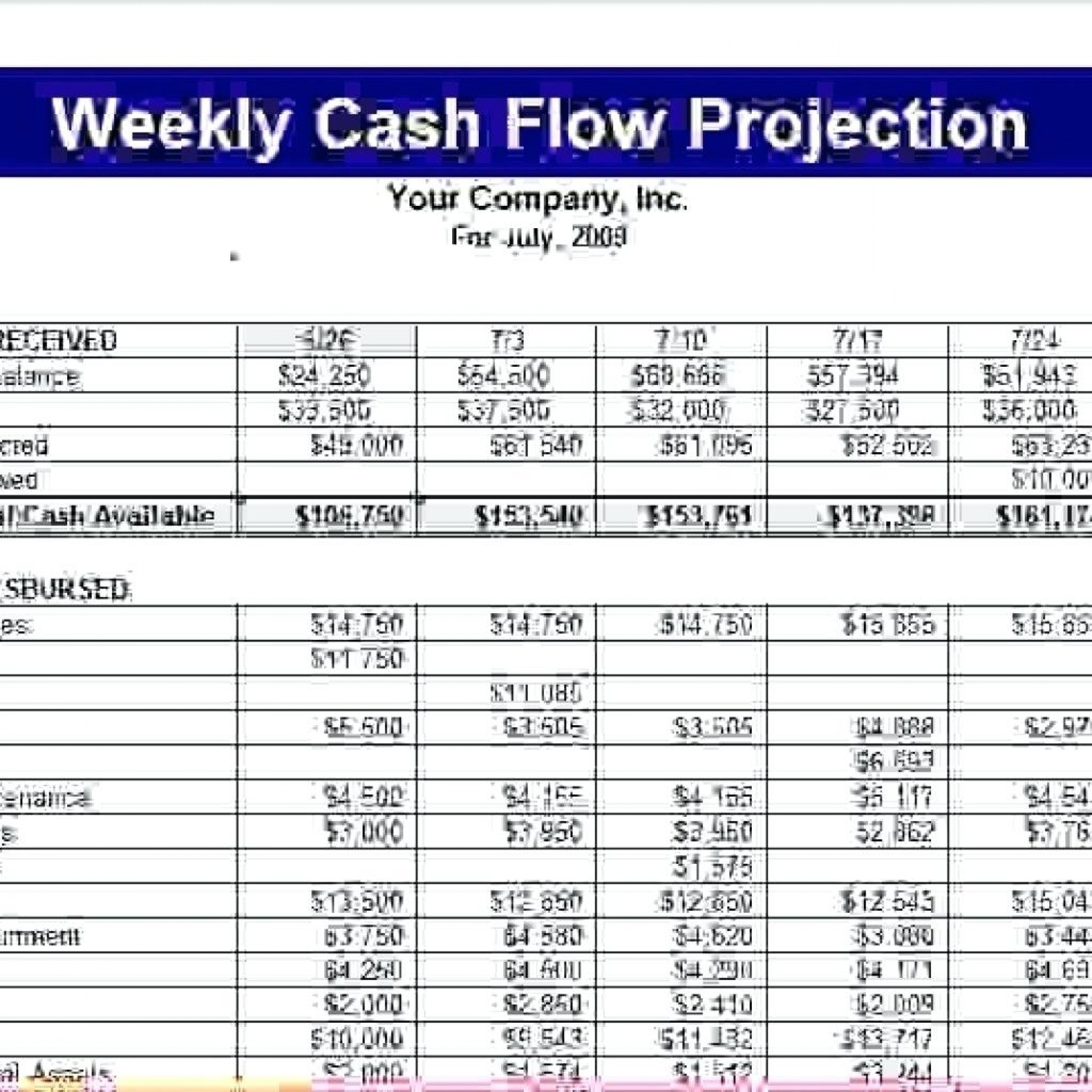 Simple Cash Flow Spreadsheet With 022 Template Ideas
