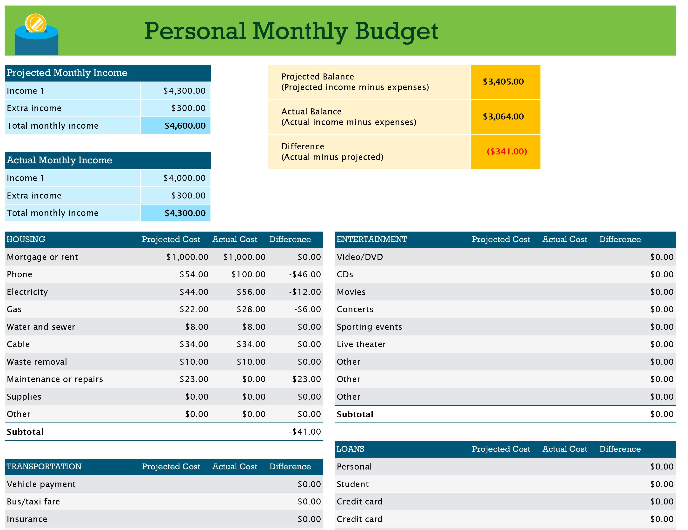 Simple Monthly Budget Spreadsheet Pertaining To Budget