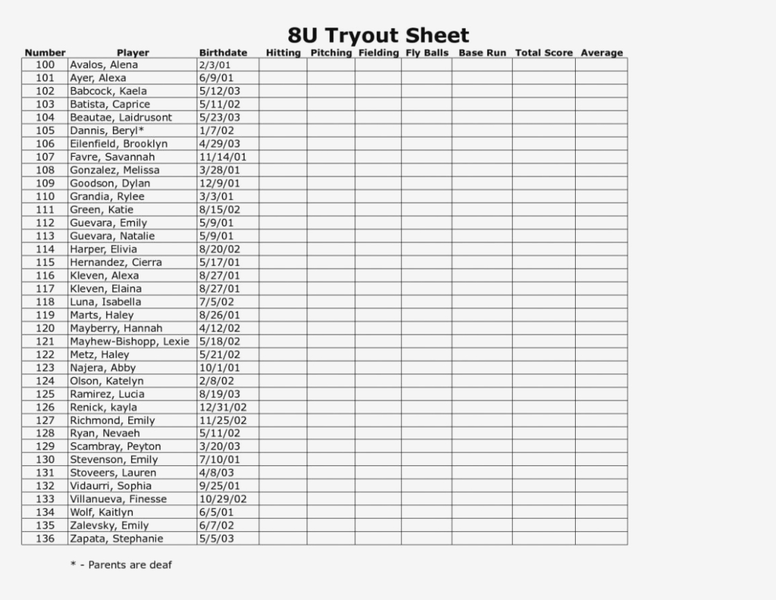 Soccer Tryout Evaluation Spreadsheet Spreadsheet