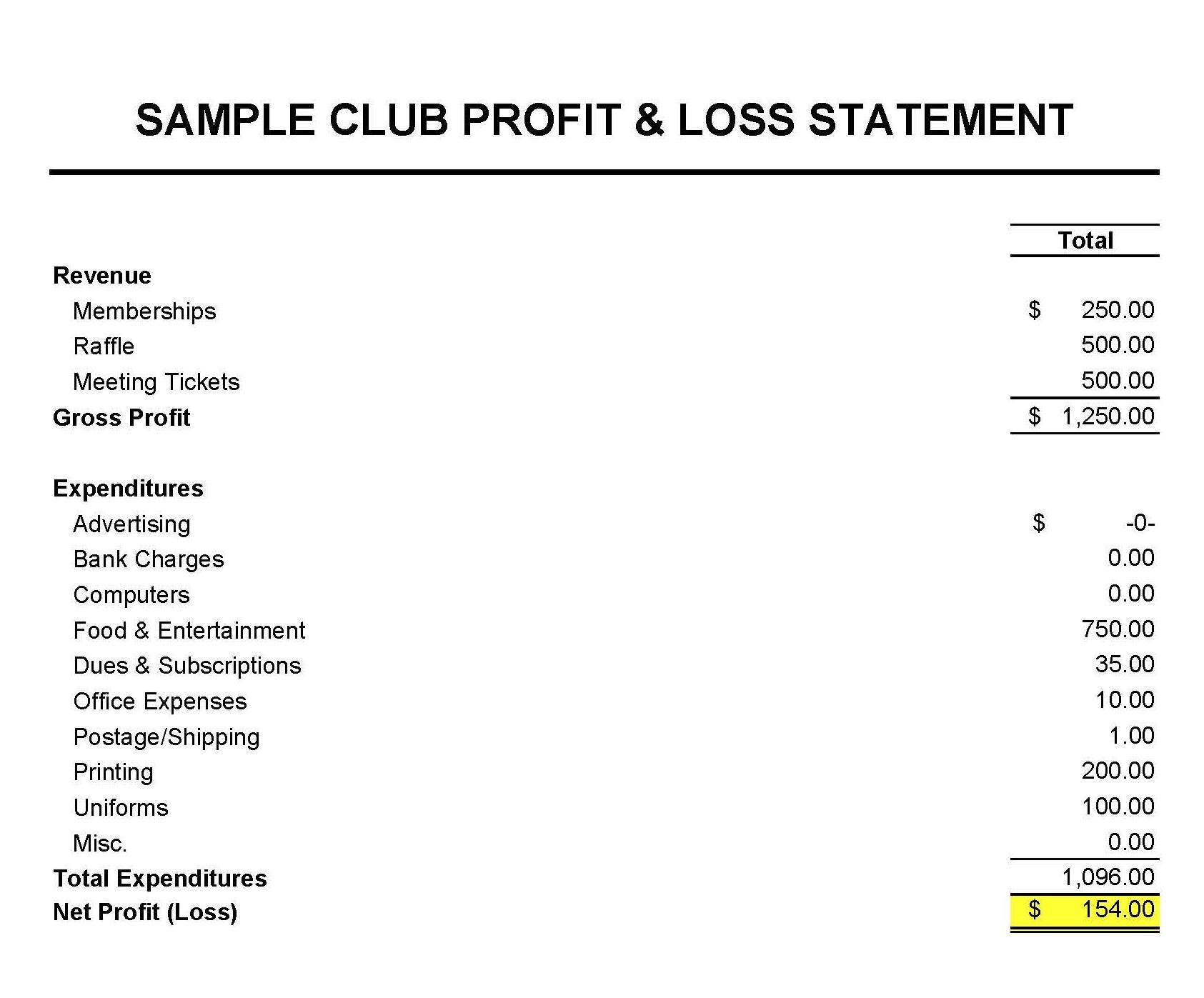 Social Club Accounting Spreadsheet In Masna Club