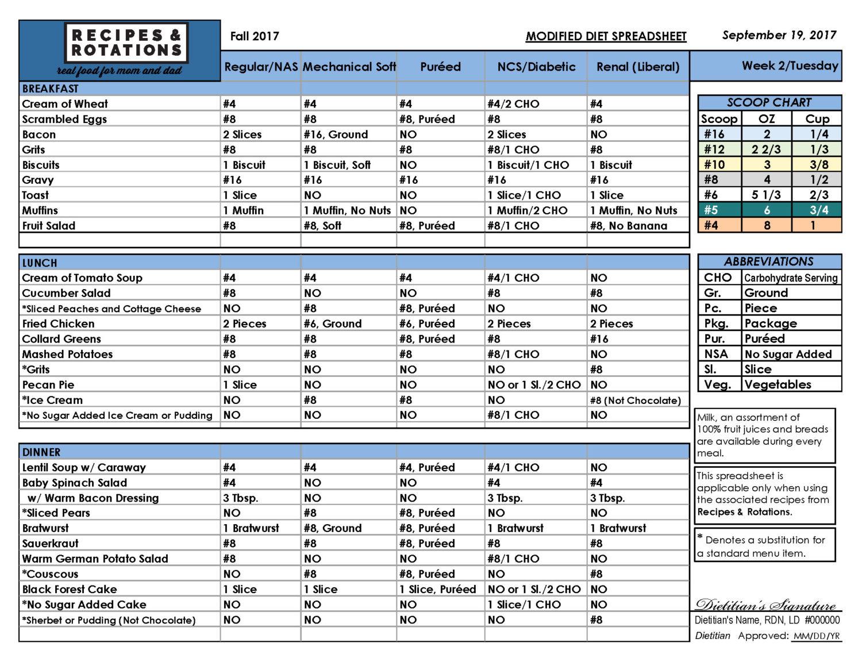 Spreadsheet Deutsch Within Dailyt Spreadsheets Recipes