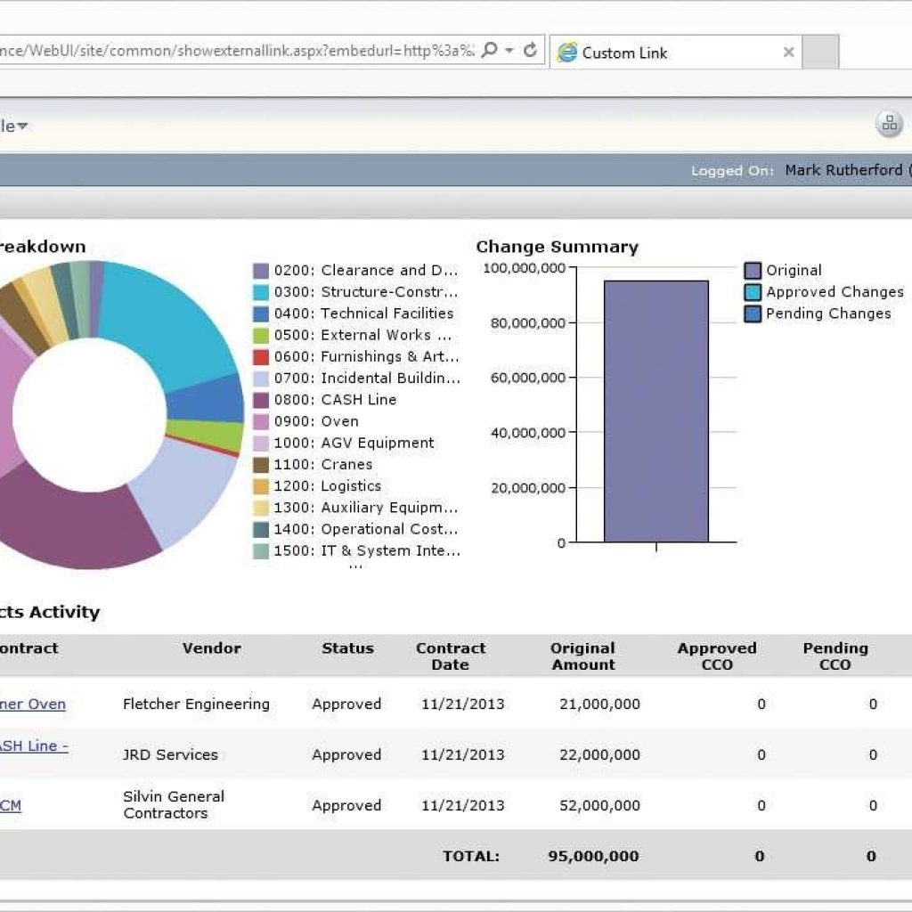 Spreadsheet Solutions Excel Throughout Contract Management