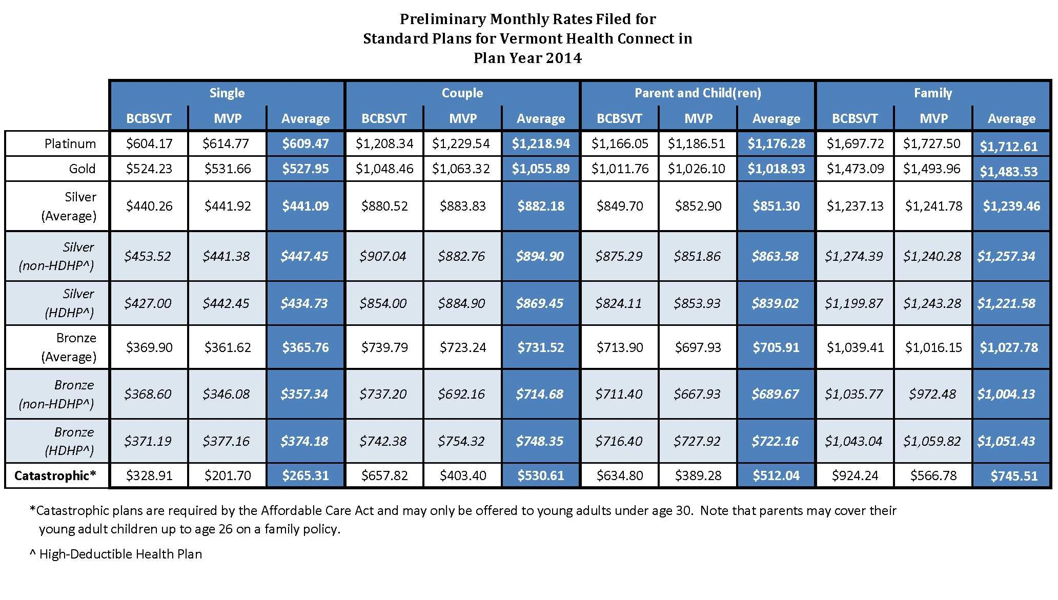 Spreadsheet To Compare Insurance Quotes Spreadsheet
