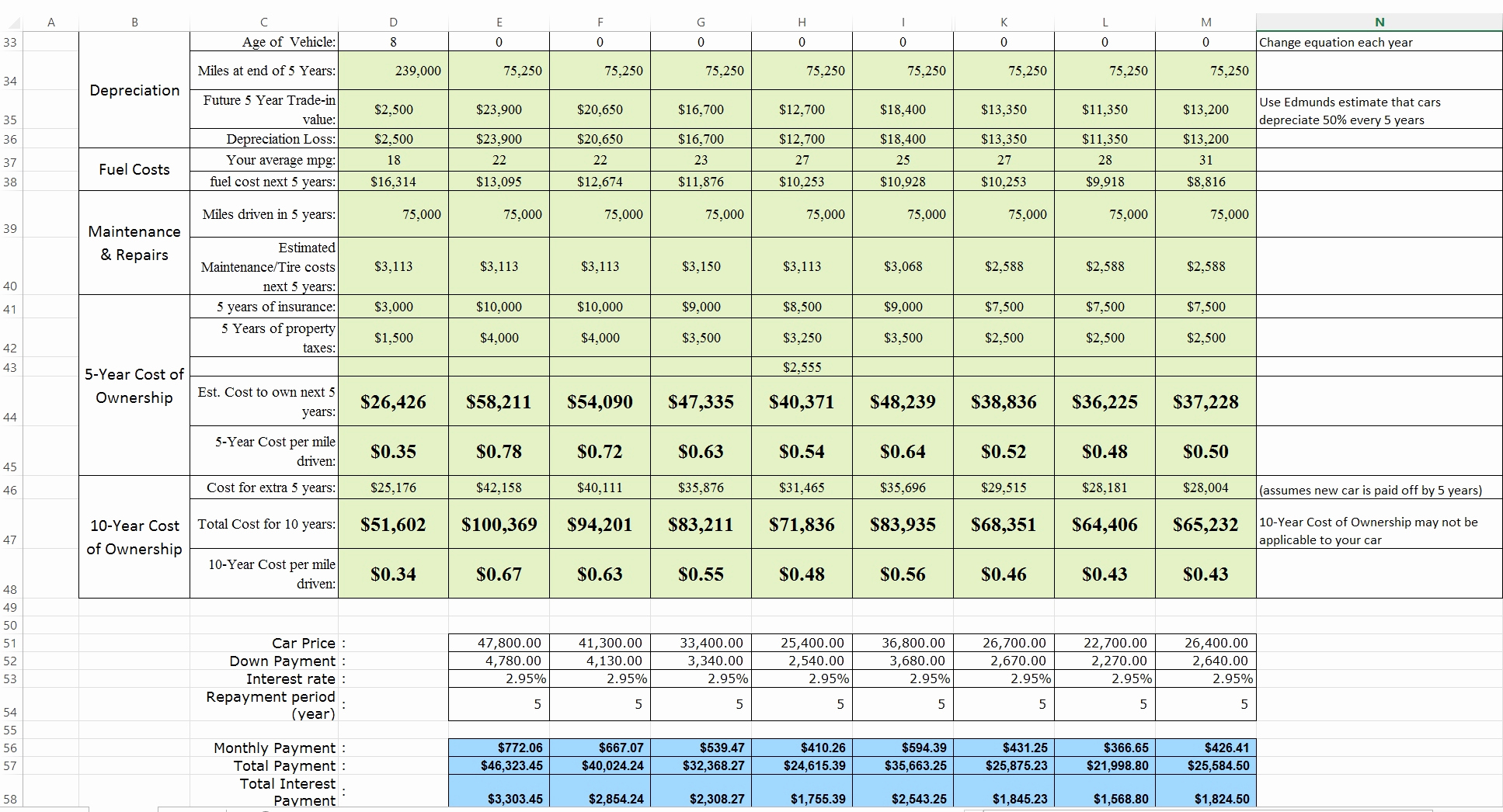 Spreadsheet To Compare Insurance Quotes Db Excel