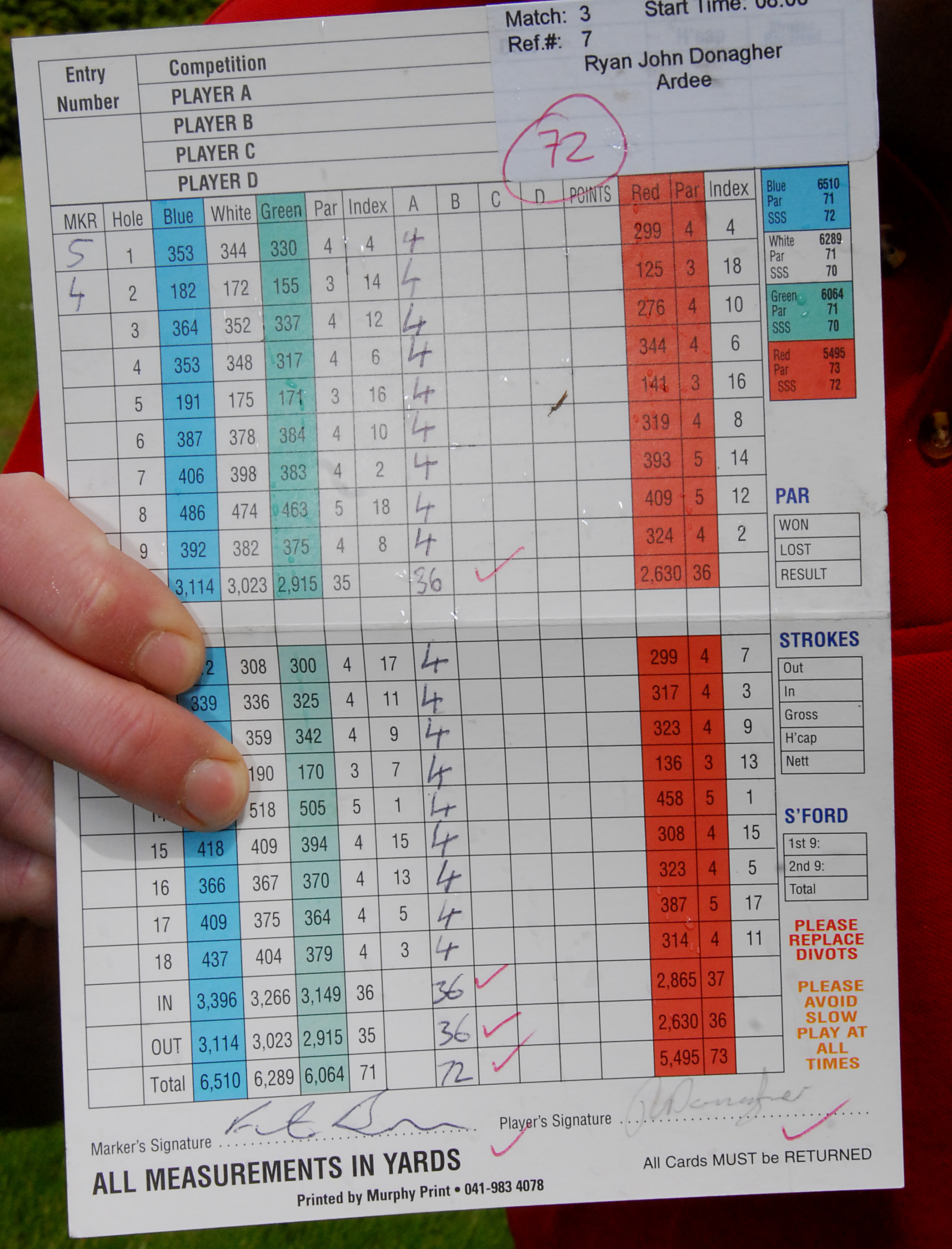 Stableford Golf Scoring Spreadsheet In Golf Scorecard