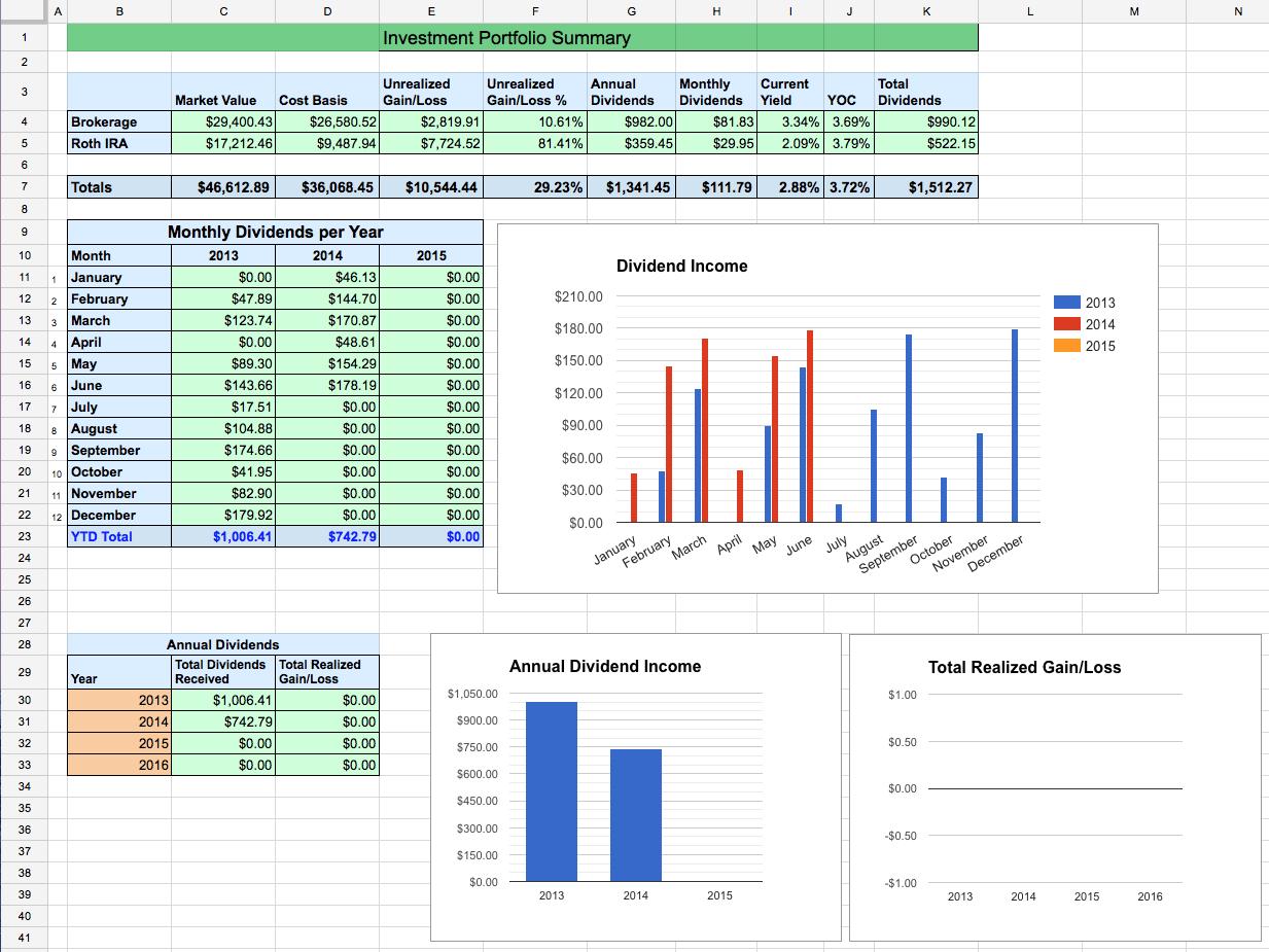 Stock Check Spreadsheet With Dividend Stock Portfolio