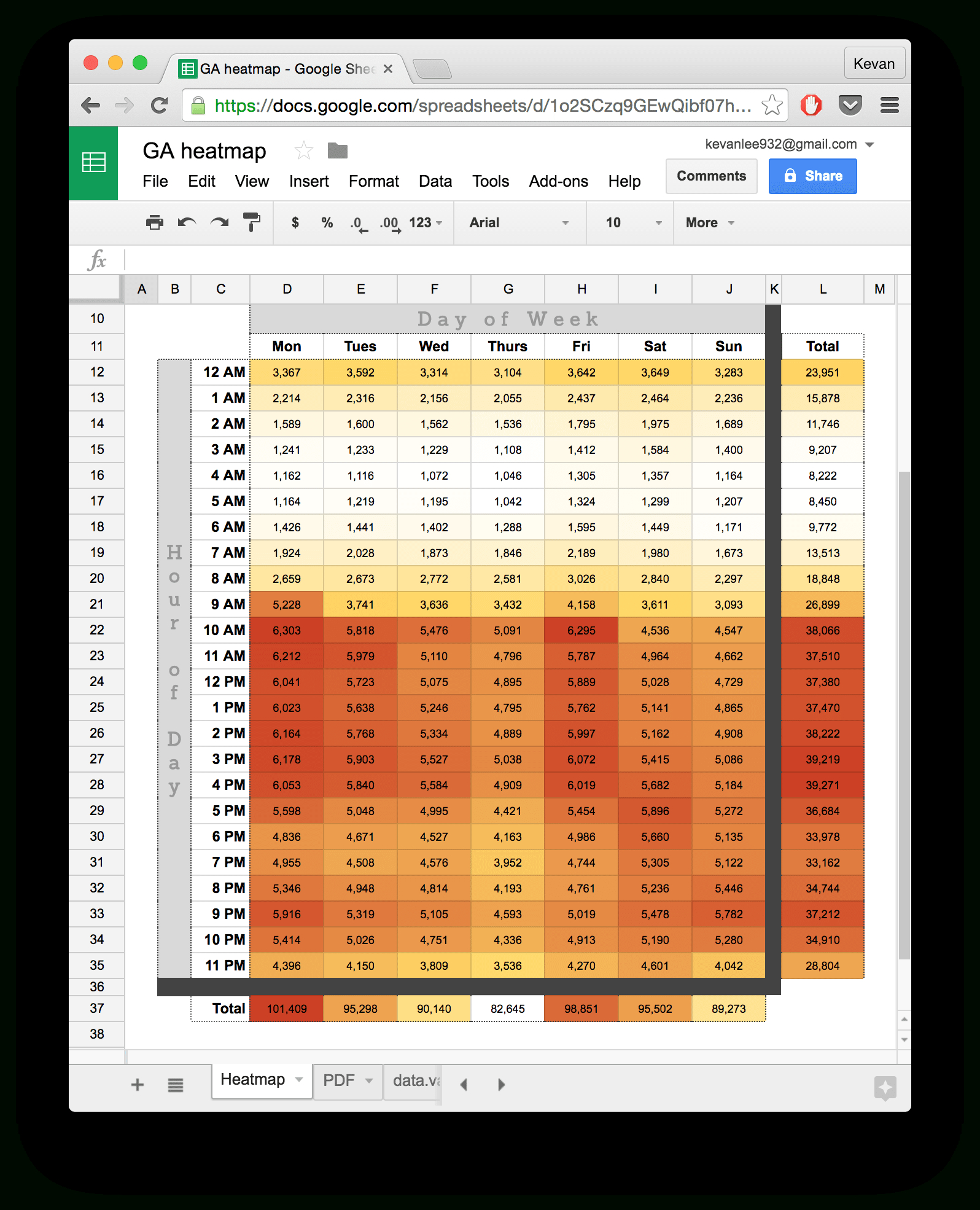 Stock Market Excel Spreadsheet Free Download Pertaining To