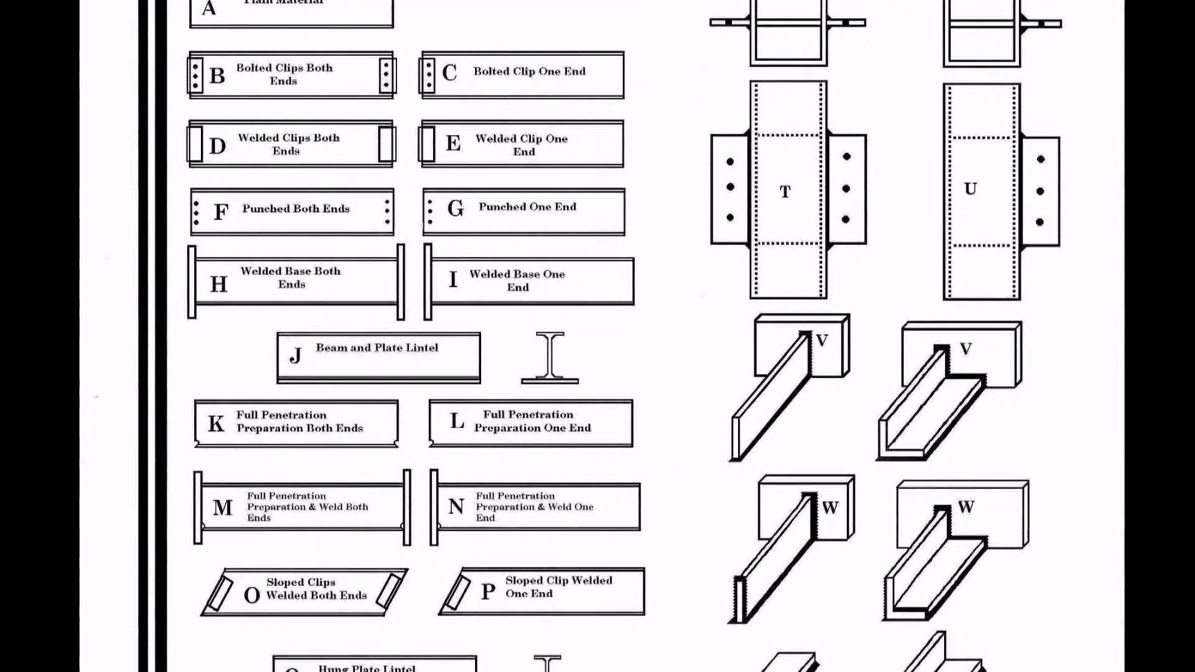 Structural Steel Takeoff Spreadsheet Inside Steel Takeoff Spreadsheet Free Templates