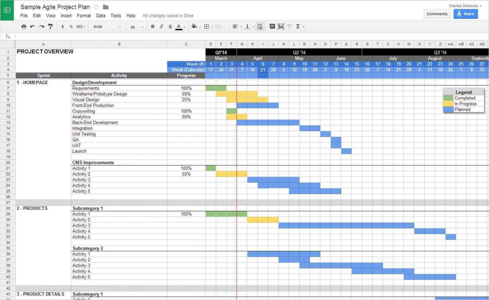 Task Manager Excel Spreadsheet Spreadsheet Download Task Manager Open Excel File Task Manager