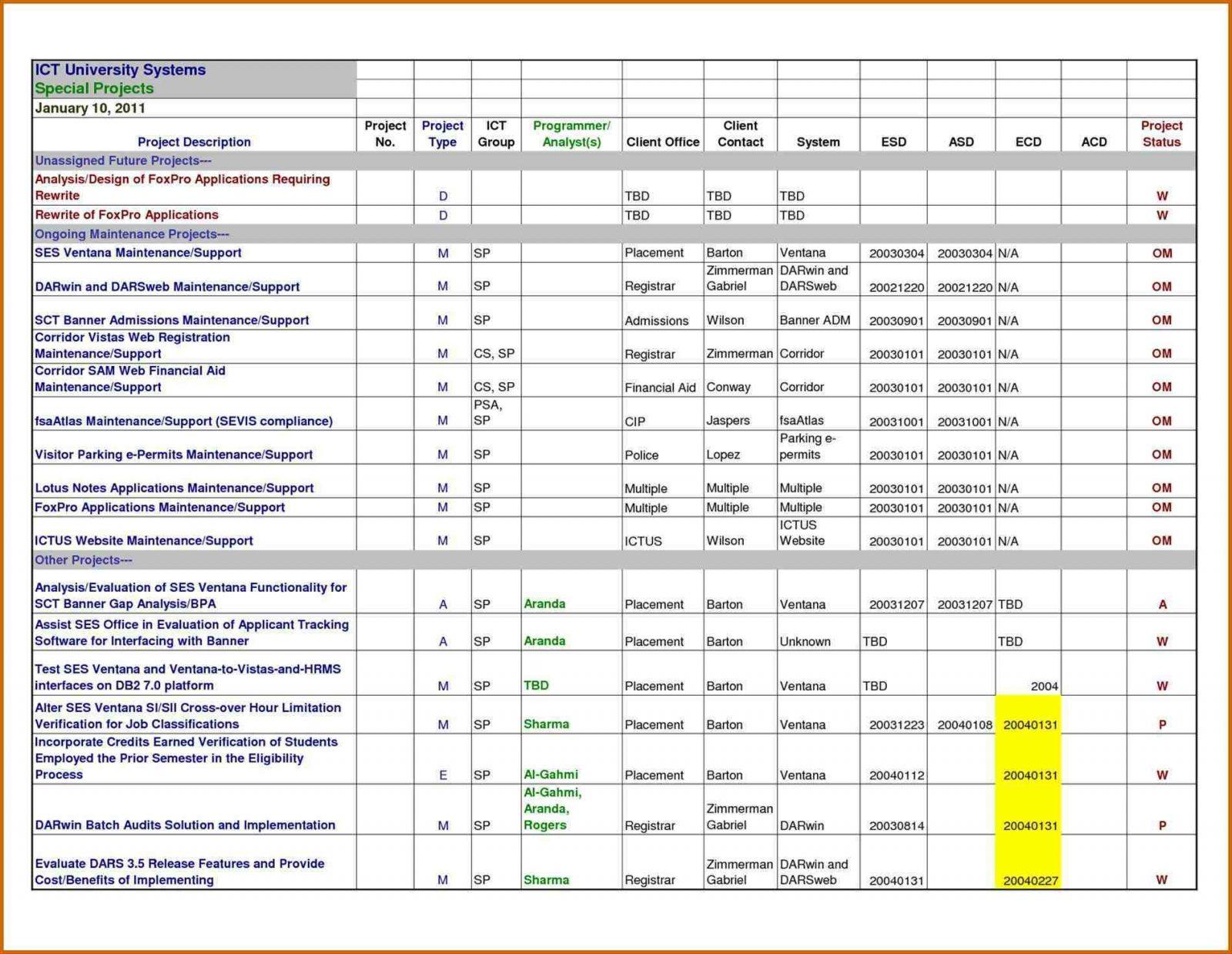 Task Spreadsheet Template Free Pertaining To Spreadsheet
