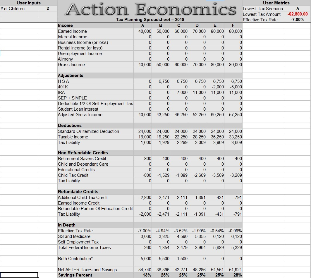 Tax Spreadsheet Spreadshee Income Tax Calculation Spreadsheet Tax Planning