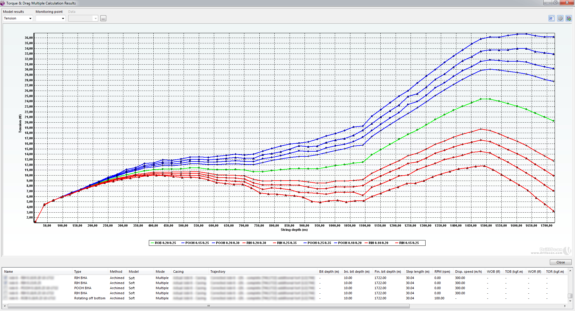 Torque And Drag Excel Spreadsheet Inside Software Torque