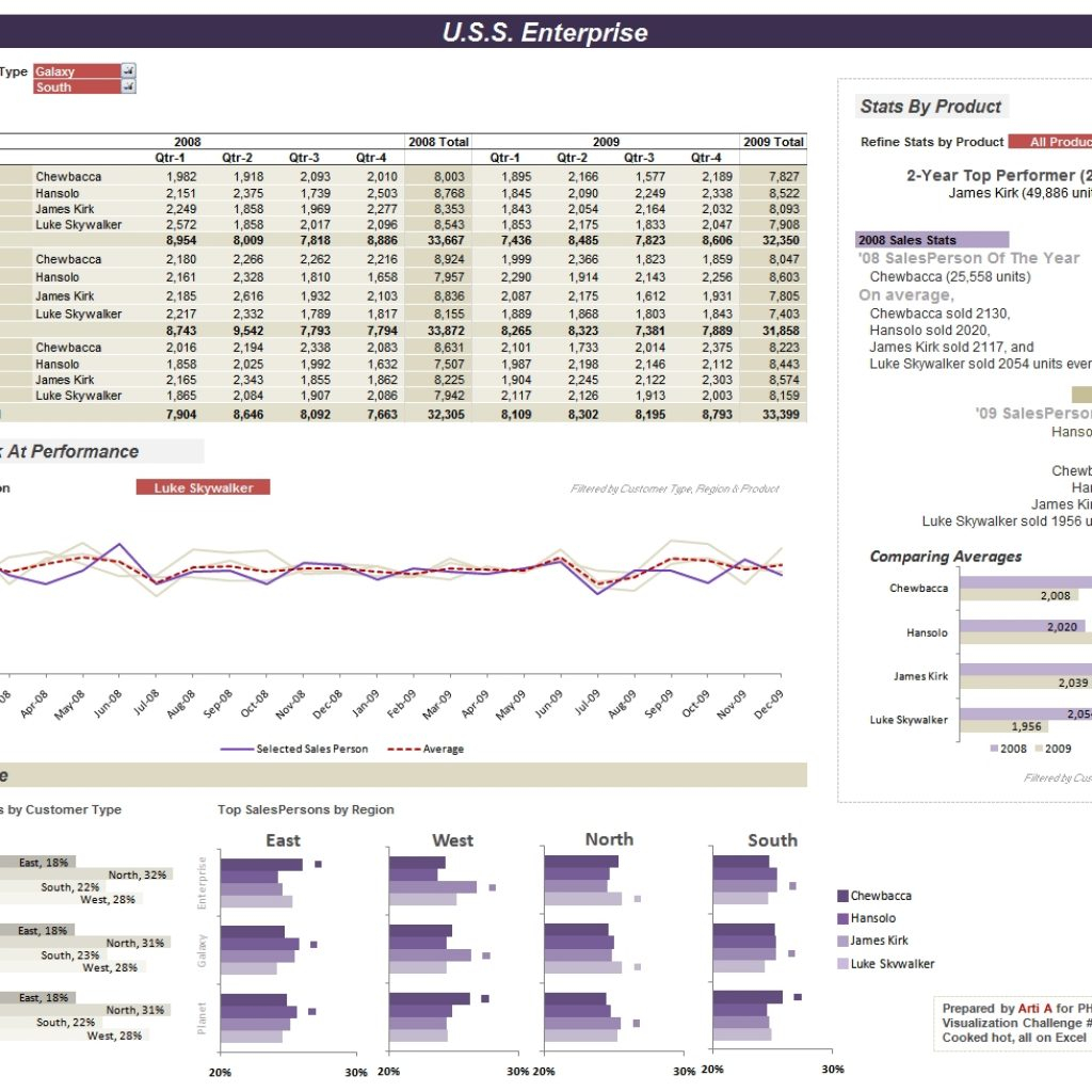 Tracking Complaints Excel Spreadsheet Printable Spreadshee Tracking Complaints Excel Spreadsheet
